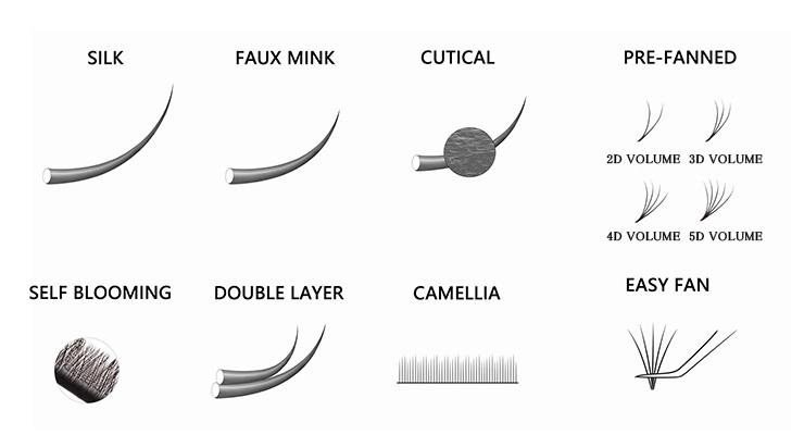 Liruijie extensions different types of lash extensions factory for small eyes-2