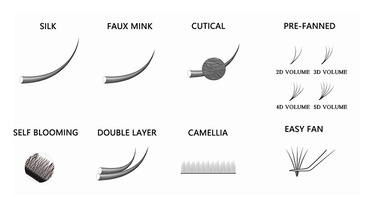 Liruijie extensions different types of lash extensions factory for small eyes
